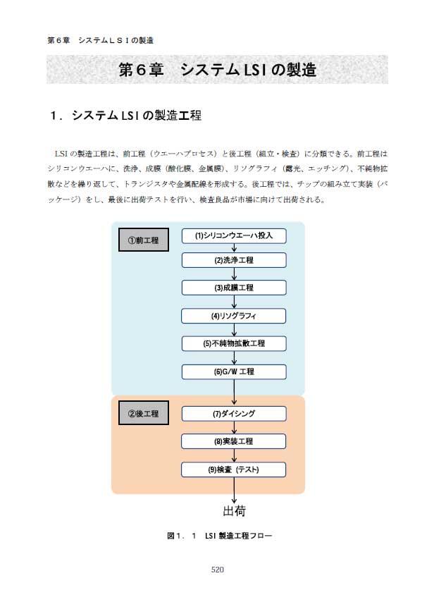 1.システムLSIの製造工程