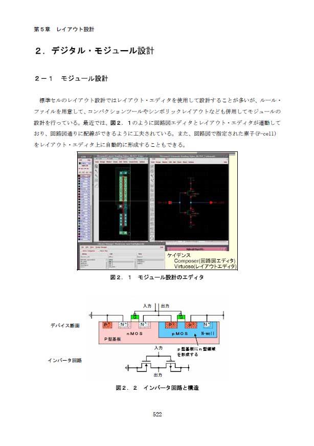 2.デジタル・モジュール設計