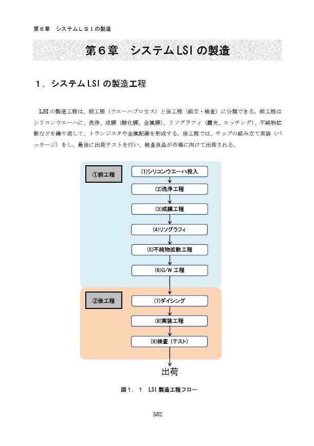 1.システムLSIの製造