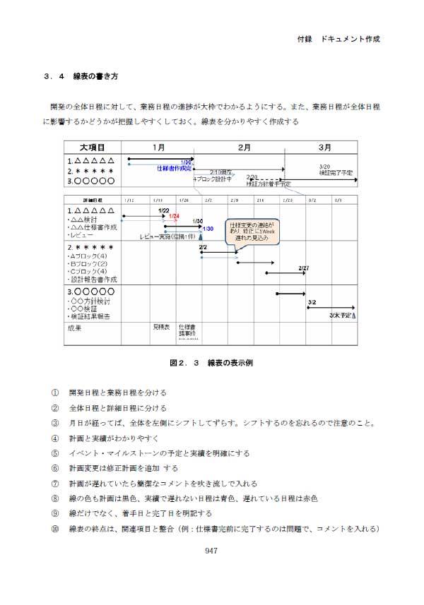 線表の作成