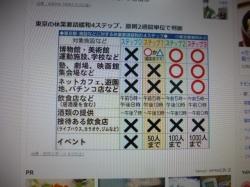 休業要請緩和の4ステップ☆20-5-26