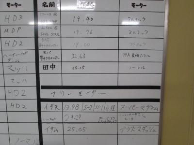 0713_タイム表