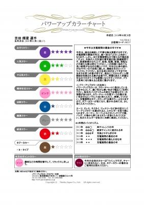 カラーチャート_吉田選手