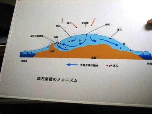 (旧)極地研@板橋