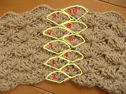 松編み段の数え方