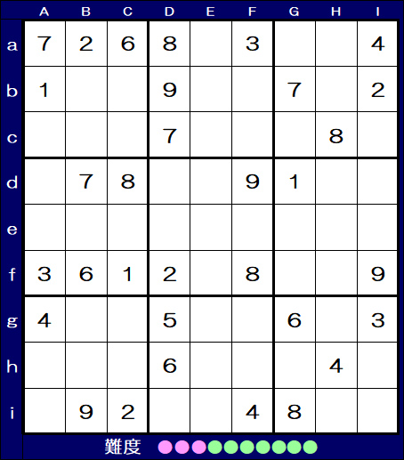 数置(番号B)