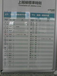 小千谷駅の時刻表