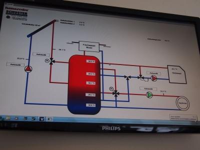 00暖房システム図
