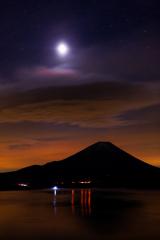 ノイズ消去・軽減「異世界への扉」富士山