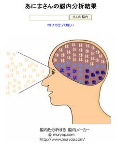 脳内メーカー.JPG