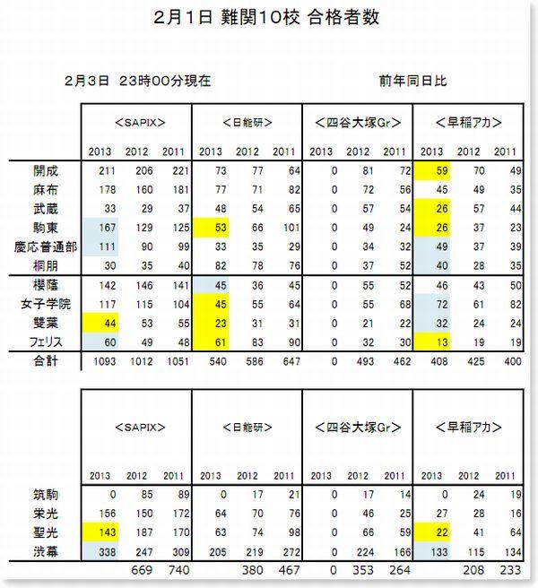 We are team cocoro@中央林間駅西口徒歩1分の進学塾/中学受験・高校 ...
