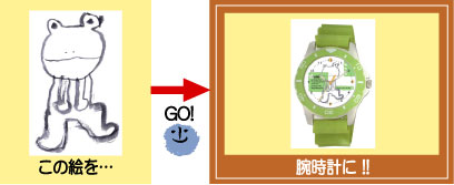 子供の絵でつくるオリジナル腕時計