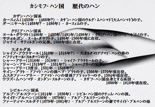 カシモフ・ハン系譜