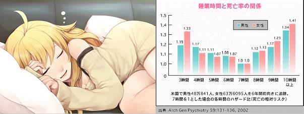 睡眠ー35