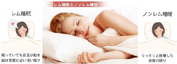 睡眠ー111