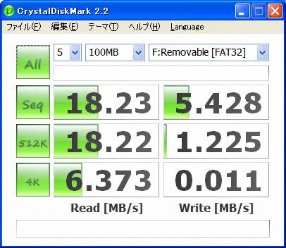 ベンチマーク kingmaxUSB_PD-07WH4GB
