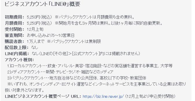 LINEのビジネス利用