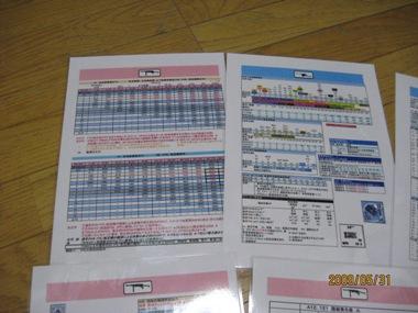 日本語チャート