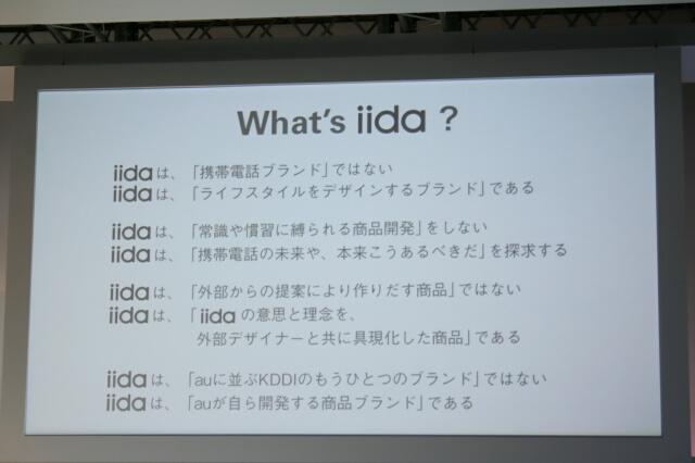Whats iida ?