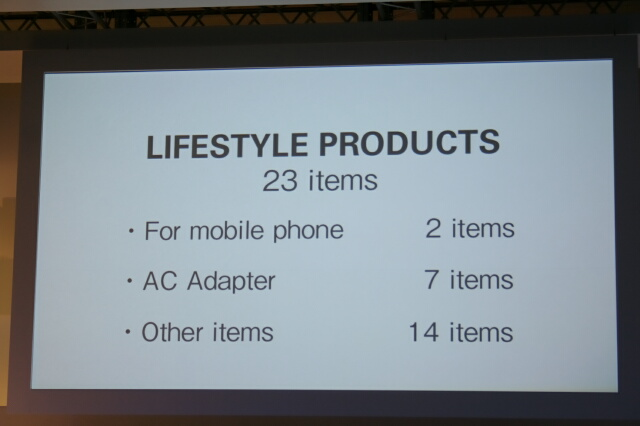 LIFESTYLE PRODUCTS 23items