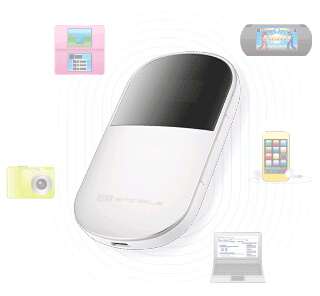 Pocket WiFi(D25HW)(Huawei製)
