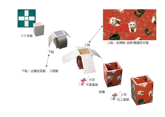 03リモコン・収納ボックス制作工程.jpg