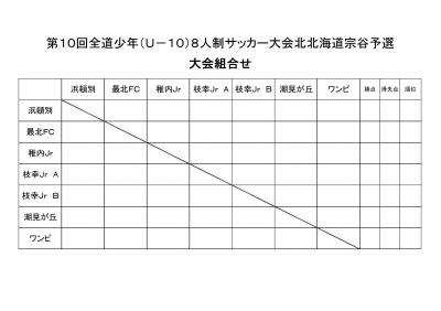 全道U-10リーグ戦表