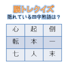 千里山の塾 国語力
