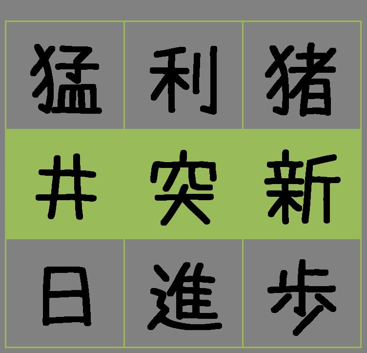 四字熟語 受験 You-学舎