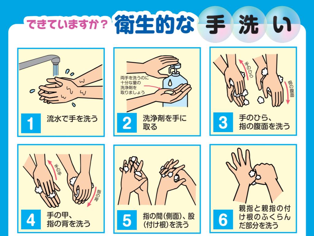 正しい手洗い方法1