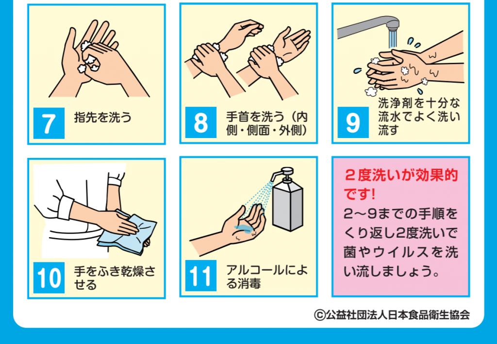正しい手洗い方法2