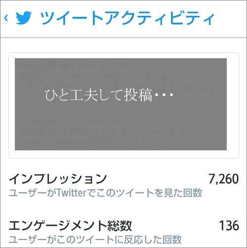 twitterのリツイートによるアクティビティの増加