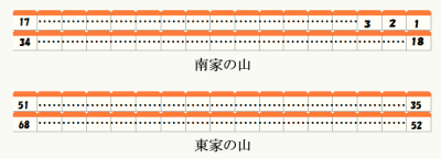 12/19れっつ麻雀?