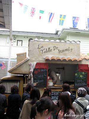 スコーンで有名なラターブル・イズミ