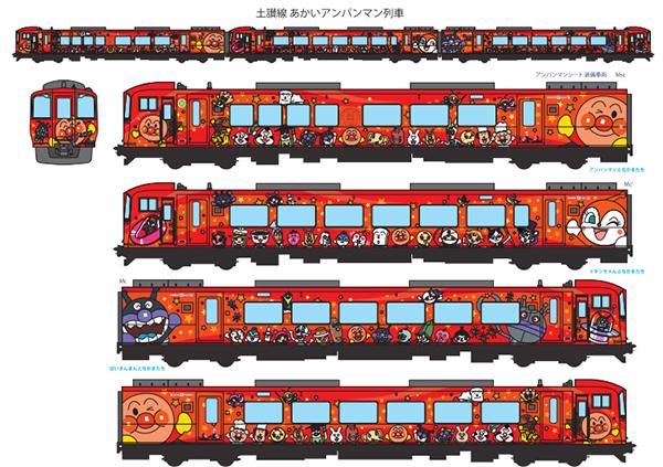 新アンパンマン列車