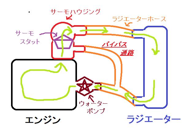 サーモ1 - コピー.png