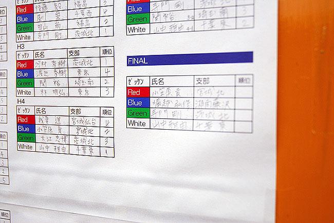 EAST JAPAN OPEN スナップ