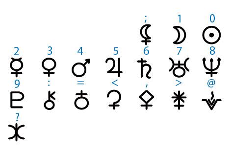 惑星フォント 文字コード表