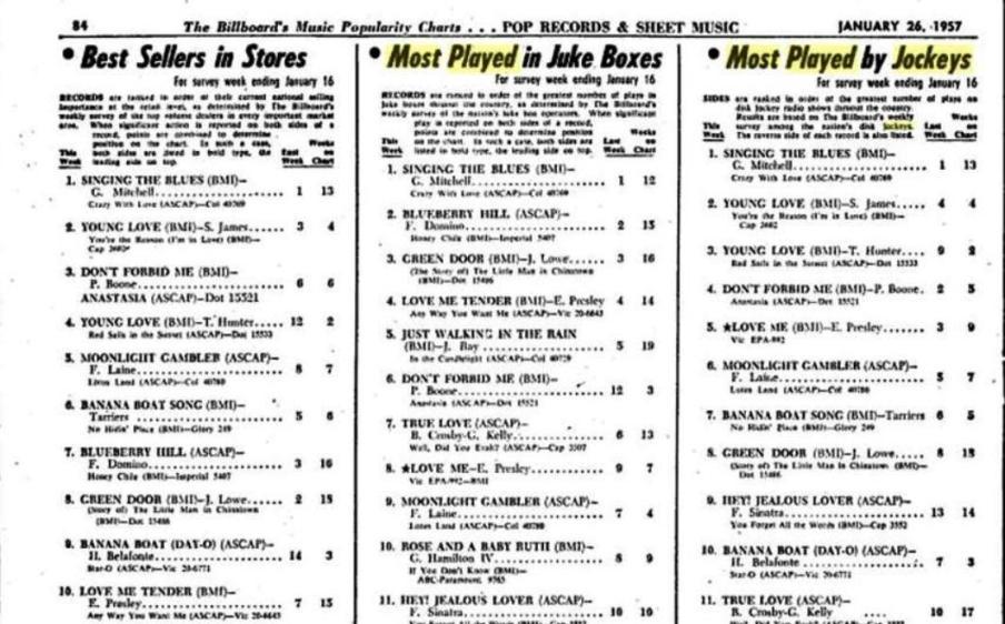 1957年1月26日付ビルボードチャート
