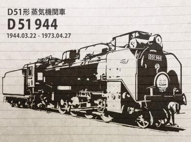 D51 アート イラスト D51型 蒸気機関車