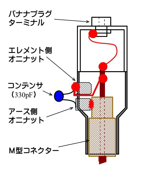 釣竿アンテナ給電部.jpg