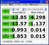 UNISERB MP3ベンチ