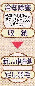 umouyogore95reikyaku