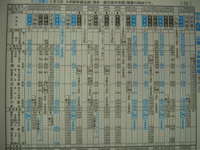 時刻 九州 表 新幹線