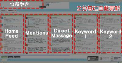 HootSuite2|地域活性化ブログ