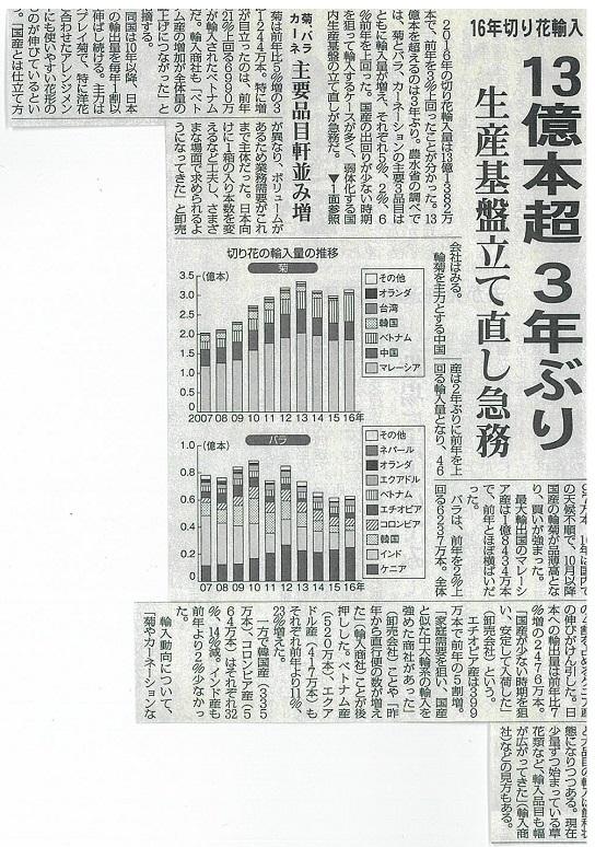 輸入切花13億本