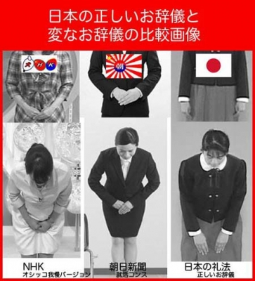 朝鮮式挨拶