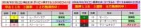 日本ダービー ポスター CM サイン 演出競馬 宮崎リューセイ ダービー オークス 松坂桃李・柳楽優弥・高畑充希・土屋太鳳  大口払戻 CM JPRO競馬ソフトDX  大阪杯.jpg