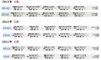 金鯱賞 有馬記念 日本ダービー ポスター CM サイン 演出競馬 宮崎リューセイ ダービー オークス 松坂桃李・柳楽優弥・高畑充希・土屋太鳳  藤田菜七子 ルメール デムーロ 葵わかな 中川大志 win5 キャリーオーバー2.jpg