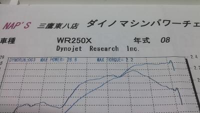 WR250X_パワーチェック4